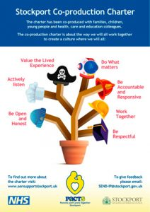 Stockport Co-production charter